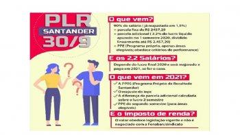 BANCÁRIO DO SANTANDER, FIQUE POR DENTRO DA SUA PLR